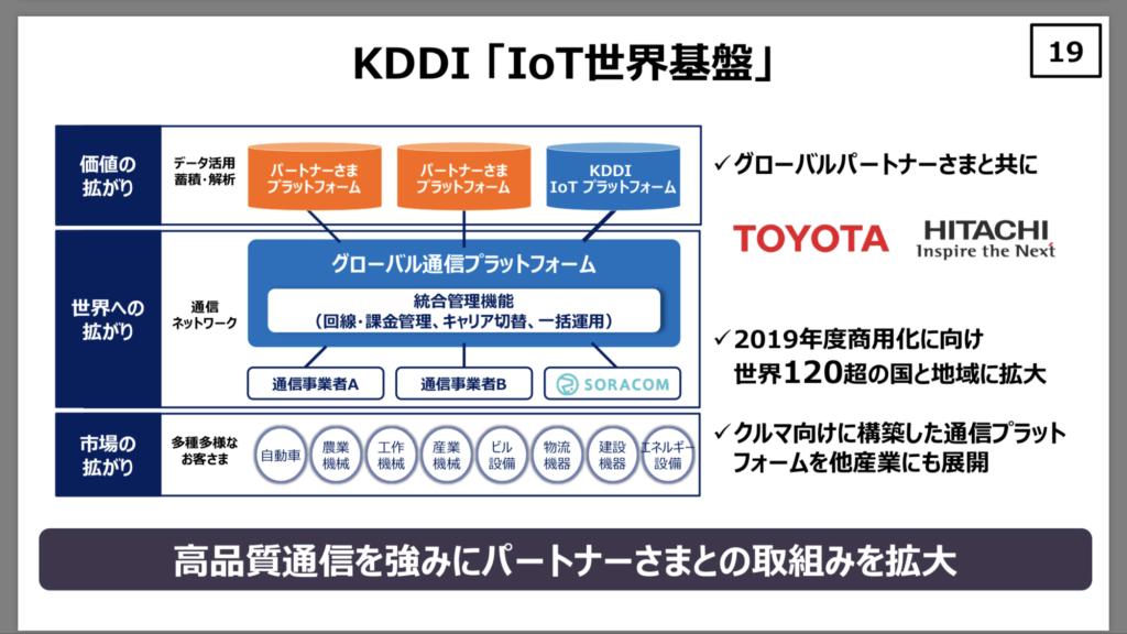 KDDI決算3_20181203