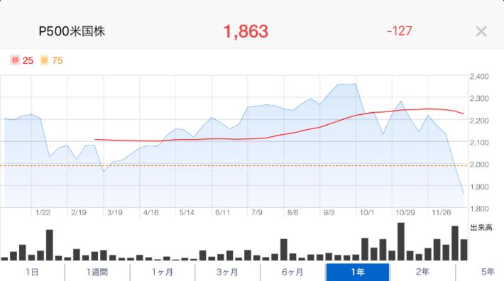 1655株価推移